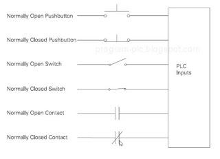 Basic PLC Technical 3 Discrete Input