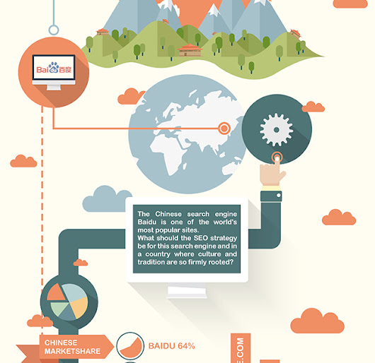 How to Develop Your International SEO Strategy [Infographic]