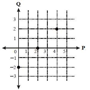 Cara menyajikan suatu fungsi diagram cartesius dari fungsi f tersebut seperti gambar di bawah berikut ini ccuart Choice Image