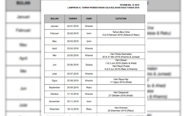 Top Jadual Gaji 2019 Paling Dicari