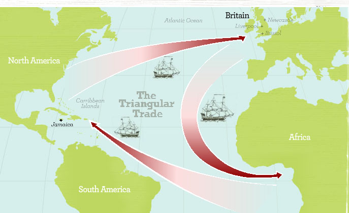 Blank Triangular Trade Map