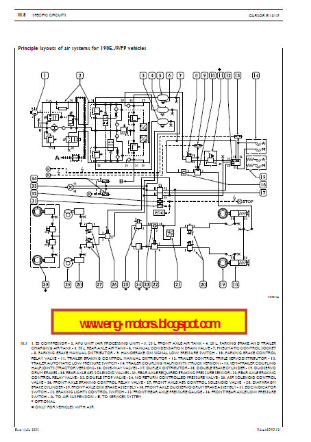 Peachy Service Spare Parts Catalog Iveco Eurotech Eurostar Wiring 101 Carnhateforg