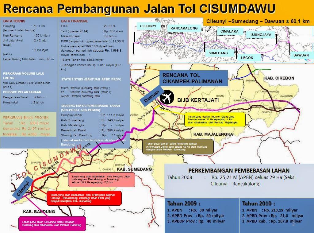 Tikus Kampung Online: PERISTIWA PENTING DI SUMEDANG PART II