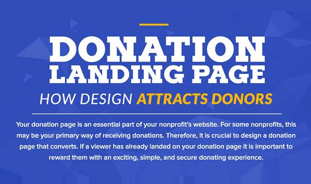 Donation Landing Page #LandingPage #Website #Nonprofit