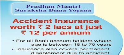 Pradhan Mantri Suraksha Bima Yojana rule