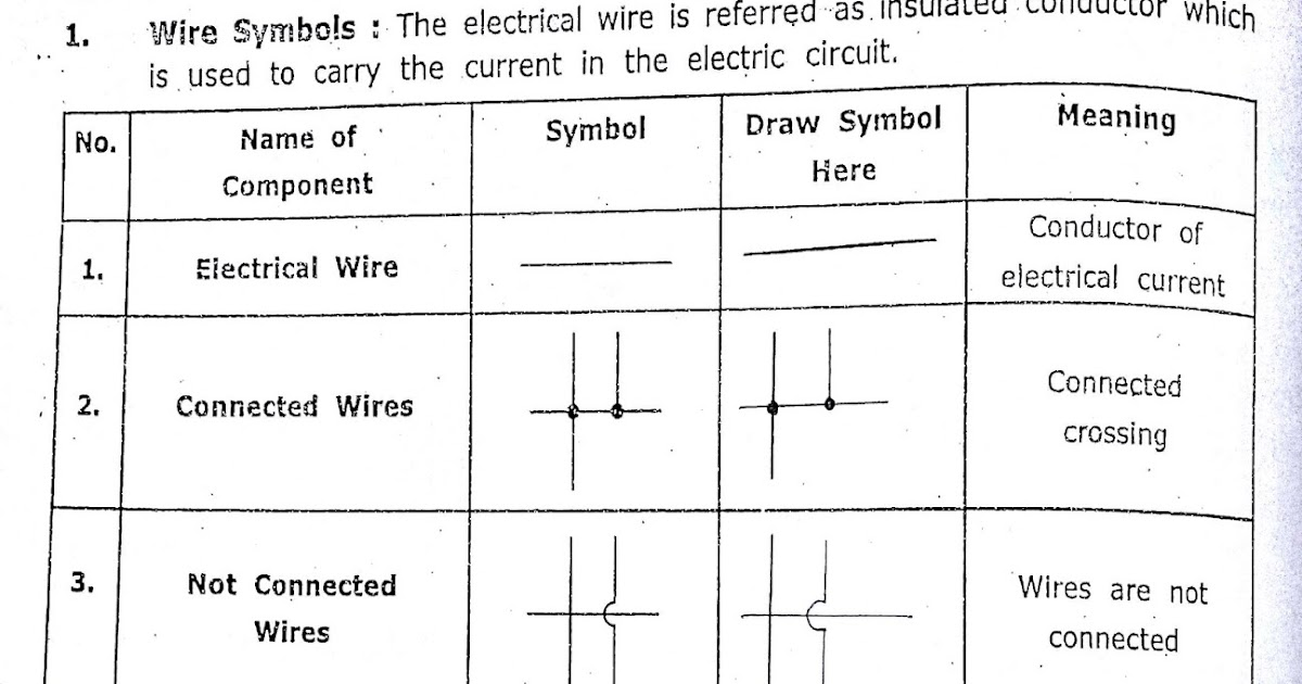 Outstanding Conducting Wire Symbol Picture Collection - Electrical ...