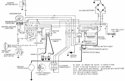 Honda CB160 and CL160 Motorcycle Complete Wiring Diagram | All about Wiring Diagrams