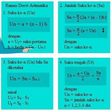 Barisan Dan Deret Aritmatika Dan Geometri Dedari Kheita Xiimia4 10