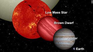 Comparativa tamaño planetas y enana roja
