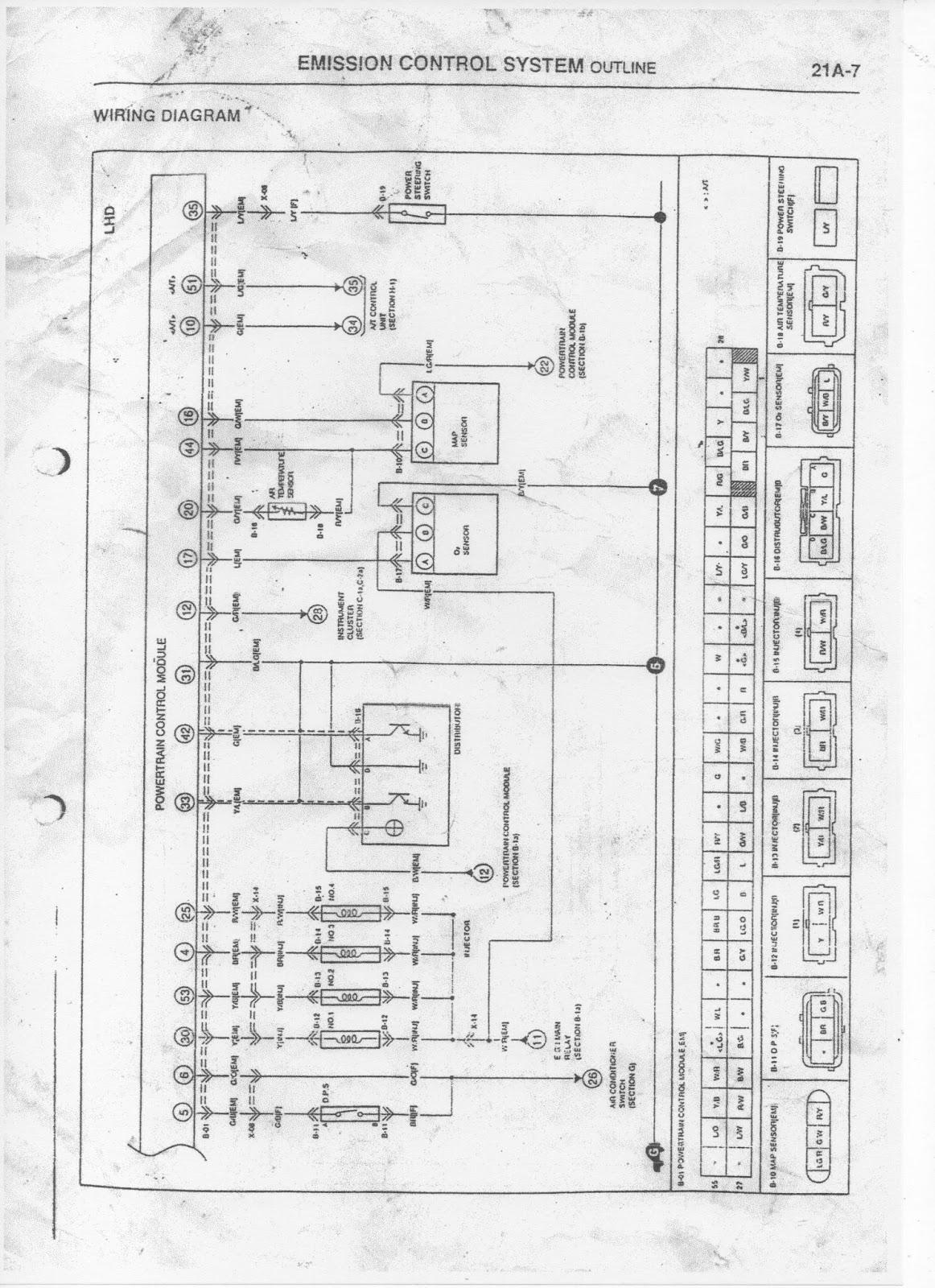 wiring diagram kelistrikan mobil taft