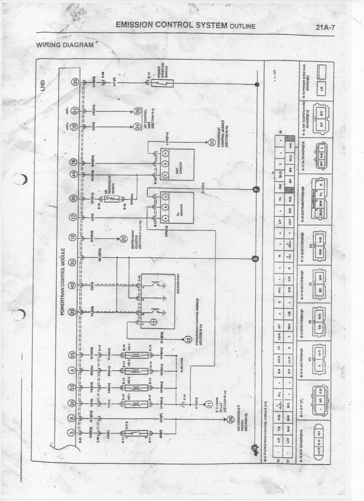 wiring diagram kelistrikan body avanza