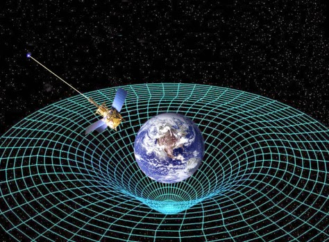 Ripples in Space-time Continuum