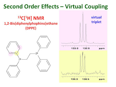polycarbonate nmr sequence analysis