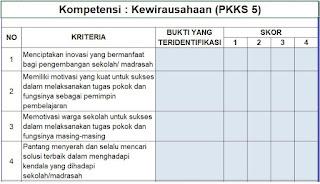 PKKS 5 berisi Tentang Kompetensi Kewirausahaan, https://gurujumi.blogspot.com/