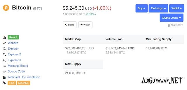 prediksi harga btc bitcoin 2019