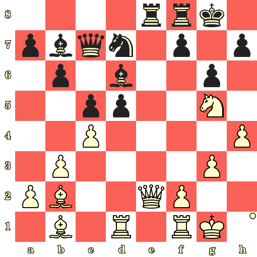 Les Blancs jouent et matent en 4 coups - Vladimir Malakhov vs Igor Efimov, Brest, 2019