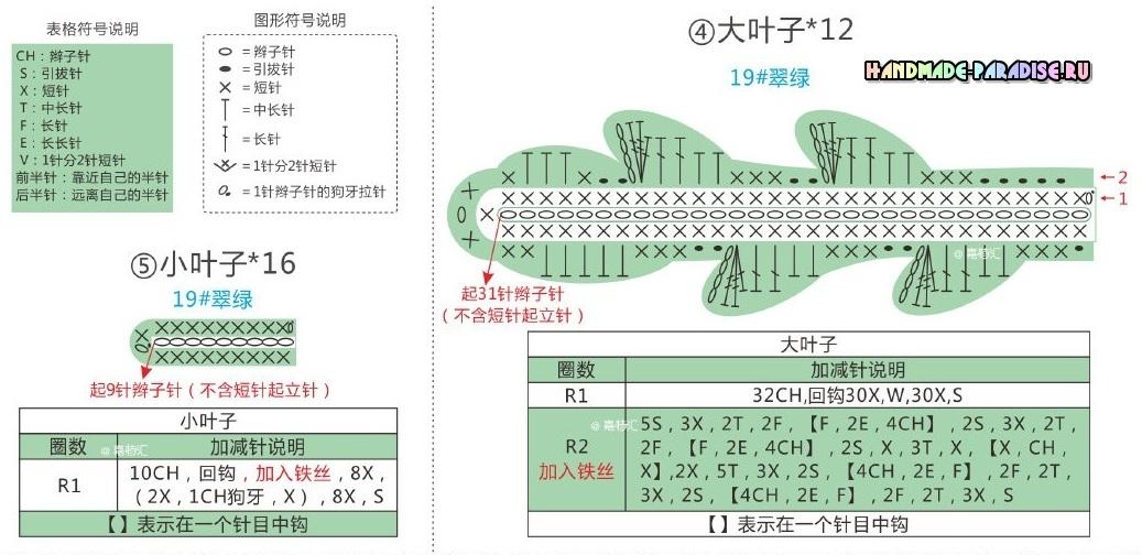 Схемы вязания крючком ромашки (2)