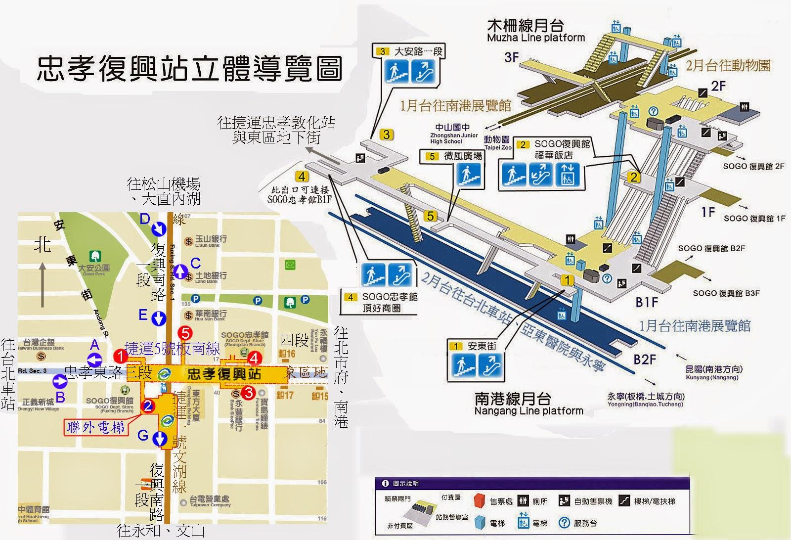 黃民彰的網站--Taiwan Taipei: 捷運忠孝復興站資訊