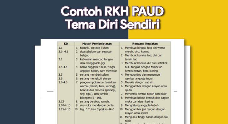 Contoh RKH PAUD Tema Diri Sendiri