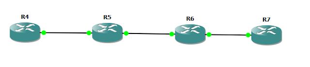 Тестовая сеть для отлова таймера Hold timer протокола IGRP