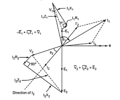 Phasor Diagrams for Transformer on Load ~ your electrical home