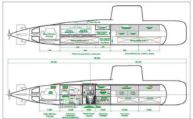 Adaptación propuesta para la propulsión nuclear de un submarino, tal como fue concebida en la CNEA.
