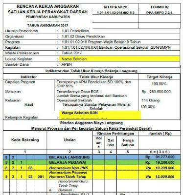 Contoh RKAS/RKA Sesuai Surat Edaran Mendagri Terbaru Tahun 2017