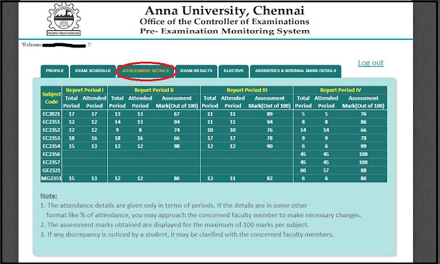 Assessment Details of a Student on coe1.annauniv.edu login Portal