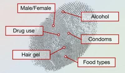 Photo of mass spectrometry fingerprint test