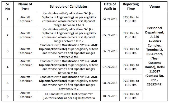 AIESL Recruitment 2018