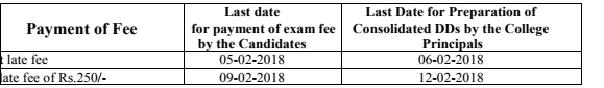 Kakatiya University B.Ed  Exam Fee Notification
