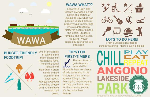 Wawa infographic