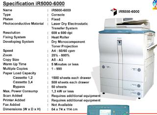 Canon imageRUNNER 5000
