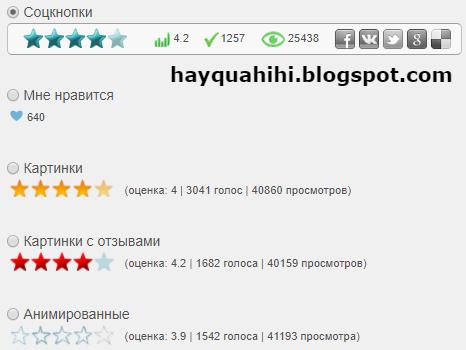 Code đánh giá 5 sao cho bài viết blogspot