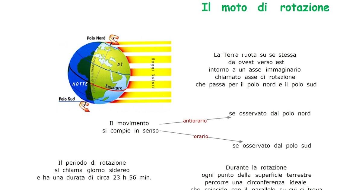 Paradiso delle mappe il moto di rotazione - Immagine da colorare della terra ...