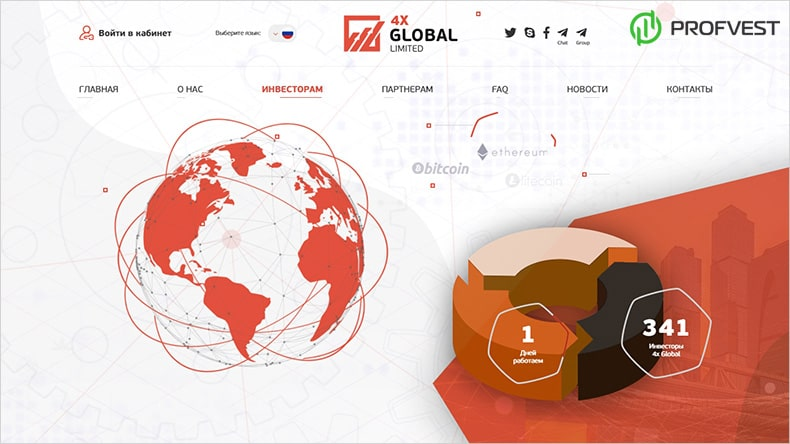4x-Global Limited обзор и отзывы HYIP-проекта