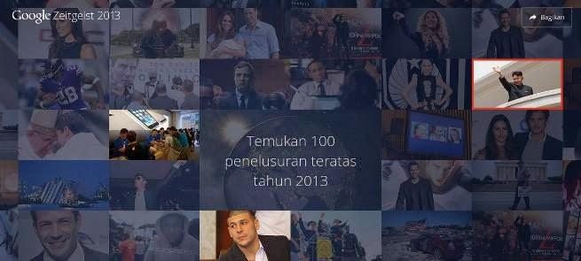 google trends 2013