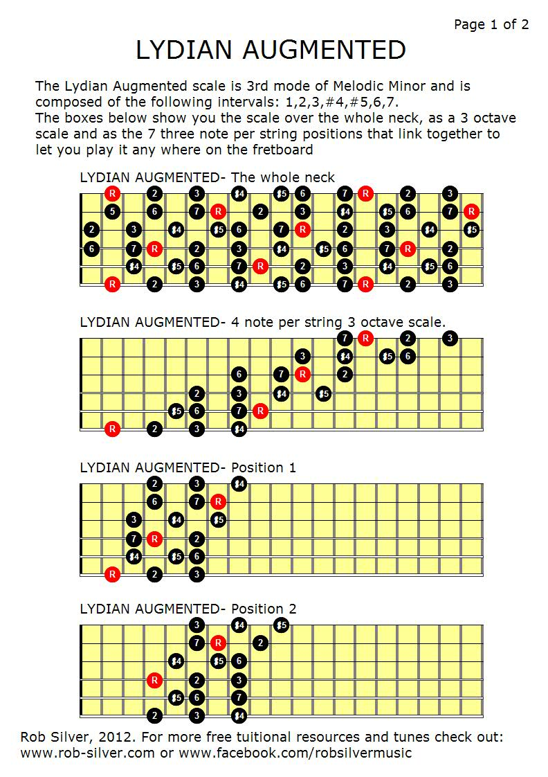 rob silver lydian augmented guitar scale diagrams full neck