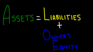 Akuntansi : Mengenal Proses Akuntansi Keuangan