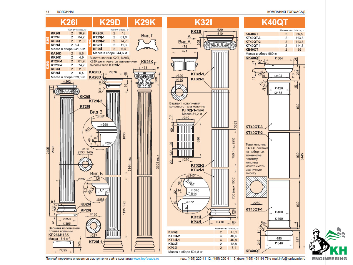 Architectural Elements of Artificial Stone - KH Engineering