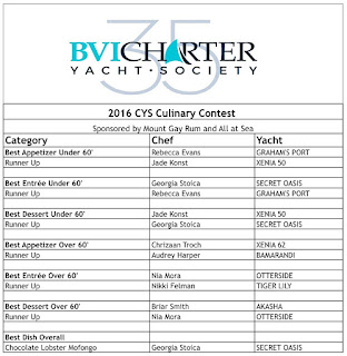Winners at the 2016 CYS BVI CYS Charter Yacht Society Culinary Competition