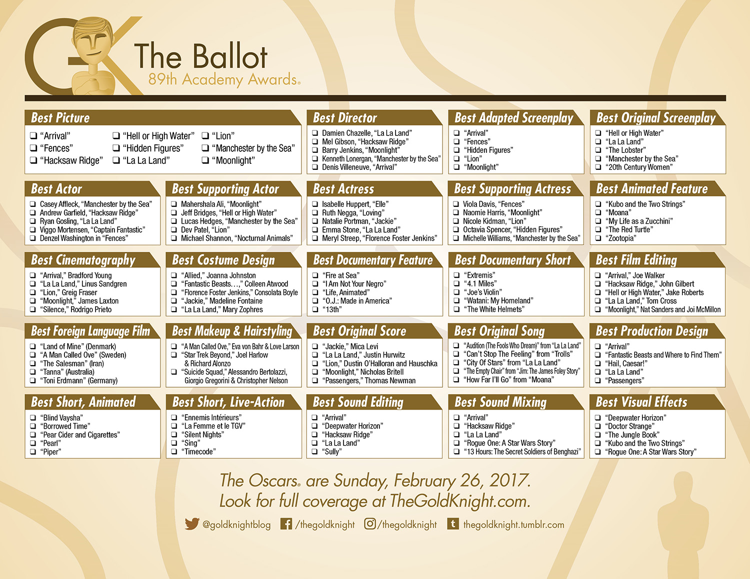 photograph about Printable Oscar Ballots named Your 2017 Oscar Celebration Basics: Printable Oscars ballot