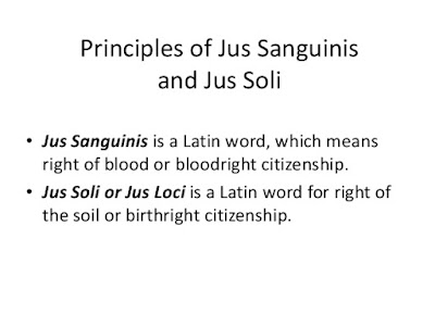 Principles of Jus Sanguinis and Jus Soli