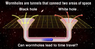 This diagram shows a wormhole connecting a black hole and a white hole.