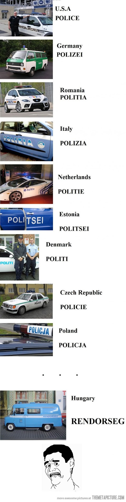 police in different parts of the world
