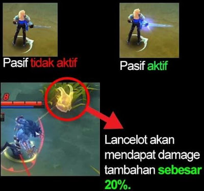 Review, Cara Bermain, dan Build Item Lancelot Mobile Legends