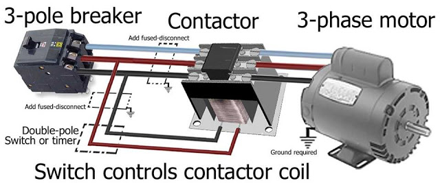 Electrical And Electronics Engineering  Switch Controls Contactor Coil