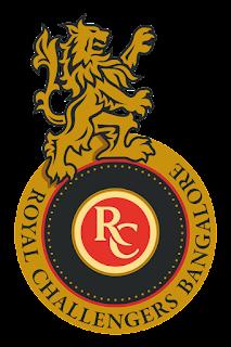 IPL 2019 RCB TEAM SQUAD
