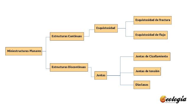 microestructuras_planares