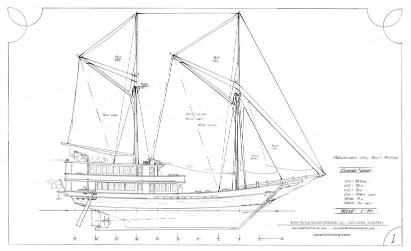 RAncangan dan Pembutaan Kapal Tipe Layar yang Melegenda Nyata Pinisi dari Sulawesi Selatan, Kapal yang hanya bisa taklukan Tupanrita Lopi